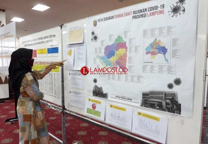 85 Persen Ventilator di RS Rujukan Covid-19 Lampung Tak Terpakai