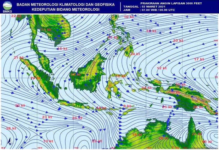 Angin Puting Beliung Ancam Lampung