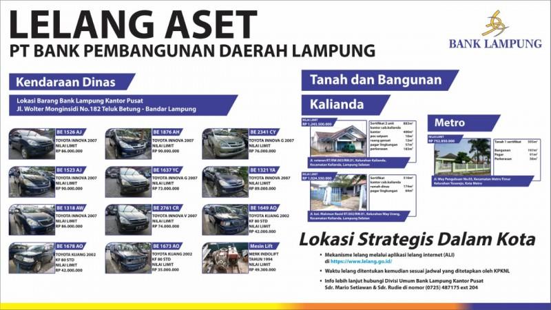 Bank Lampung Lelang Aset Non Produktif