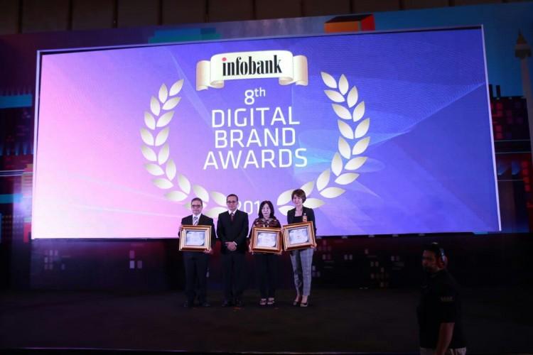 Bank Lampung SabetPenghargaan Digital Brand