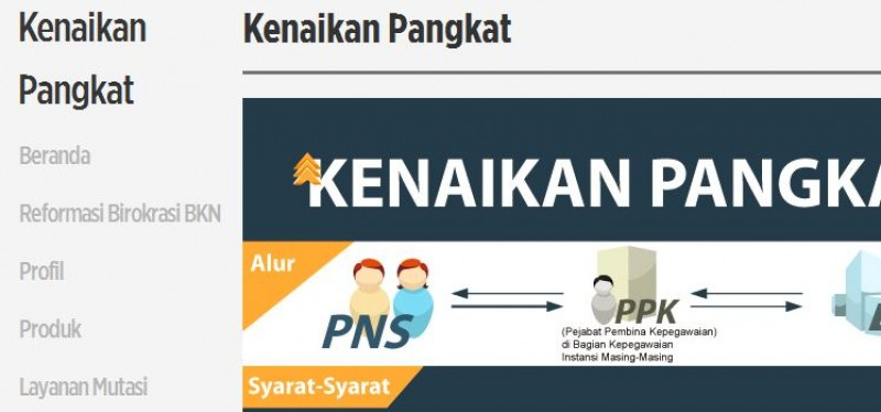 BKD Bandar Lampung Mulai Input Data KPO