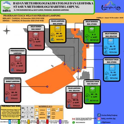 BMKG Ingatkan Cuaca Ekstrem di Lampung