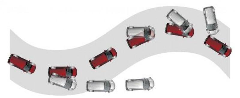 Cegah Over atau Under Steer dengan RISE