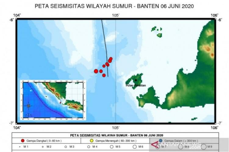 Dua Gempa di Selat Sunda Akibat Aktivitas Sesar Lokal