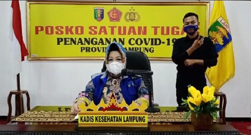 Dua Ibu Hamil di Bandar Lampung Positif Covid-19