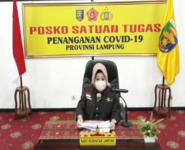 Dua Pasien Baru Covid-19 di Lampung adalah Pelaku Perjalanan