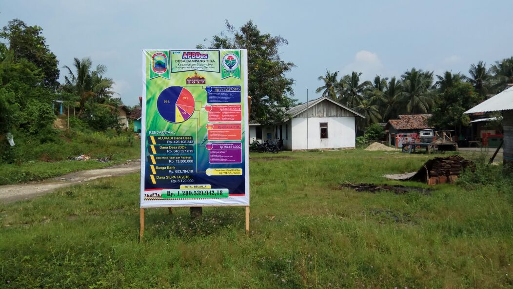 5 Desa di Lampung Selatan Belum Cairkan Dana Desa Tahan 2