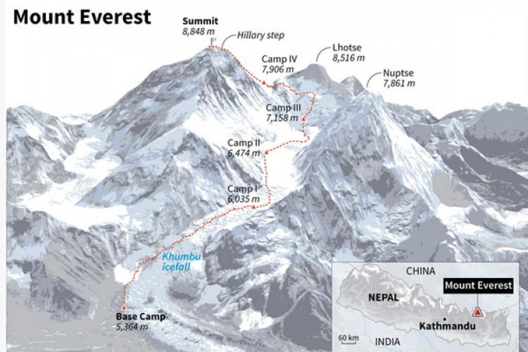 Everest Dipadati Pendaki, Dua Orang Tewas