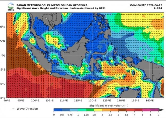 Gelombang Setinggi Hingga 4 Meter Ancam Selat Sunda