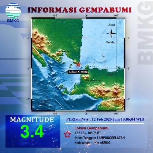 Gempa Bermagnitudo 3,4 Guncang Lampung Selatan