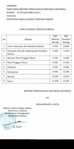 Het Beras Jenis Medium Di Lampung Rp9.450/Kg