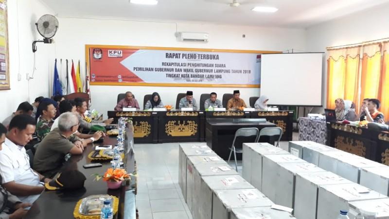 Ini Perolehan Suara Pilgub di Tingkat Kota Bandar Lampung