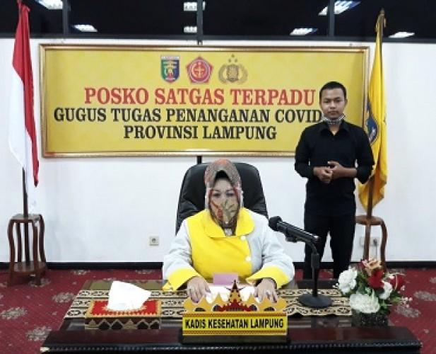 Insentif Tenaga Medis di Lampung Rp3,6 Miliar Baru Dicairkan Rp313 Juta