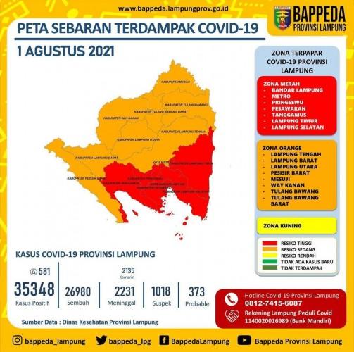 Kasus Positif Covid-19 di Bandar Lampung Bertambah 106