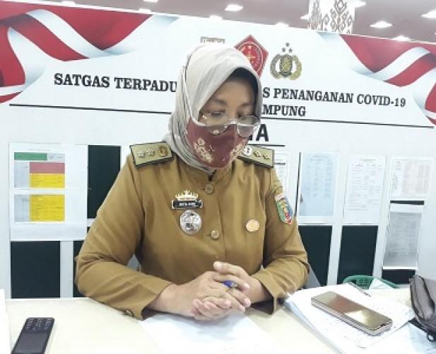 Kondisi Ekonomi Jadi Pertimbangan Penetapan UMP Lampung