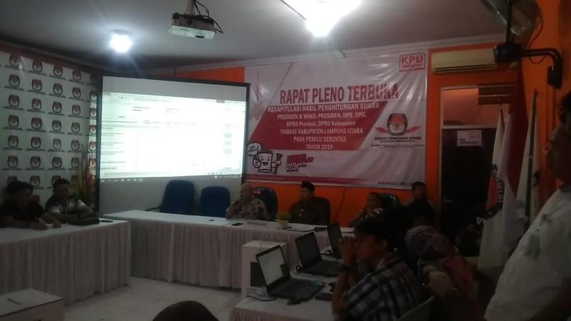KPU Lampura Lanjutkan Rekapitulasi Penghitungan Suara Pemilu 2019