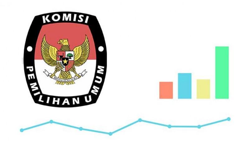 KPU Pasang 1.472 Titik Pengumuman DPS