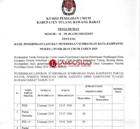 KPU Tubaba Terima Laporan Dana Kampanye 12 Parpol