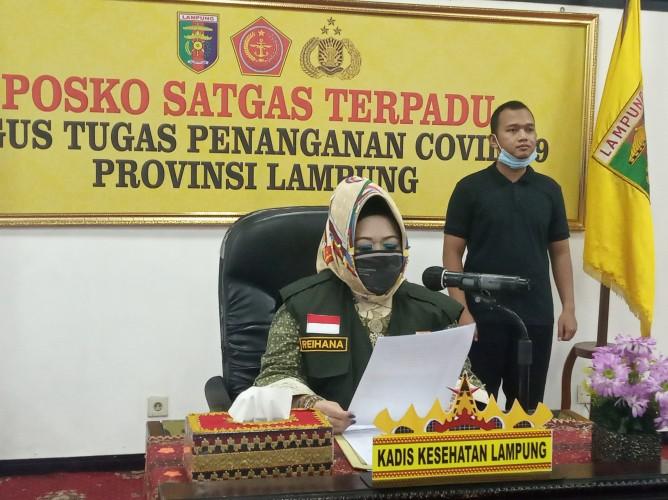 Lampung Belum Ajukan Insentif Tenaga Medis Covid-19