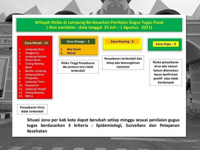 Lampung Diselimuti Zona Merah Covid-19