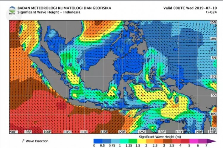 Nelayan Diimbau Waspadai Angin dan Gelombang Tinggi di Selat Sunda