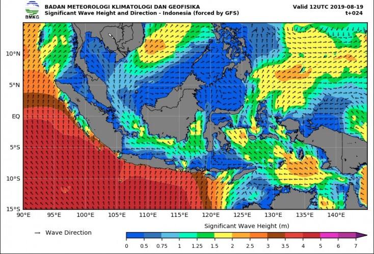 Nelayan Diminta Waspada Gelombang Tinggi di Selat Sunda