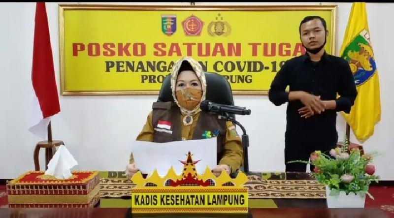 Pasien Covid-19 Lampung Bertambah Jadi 252 Orang