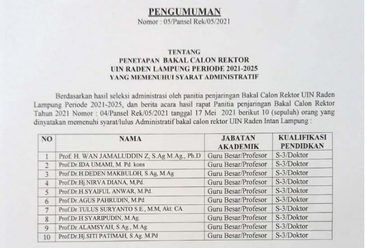 Pemilihan Rektor UIN Raden Intan Diramaikan 10 Kandidat