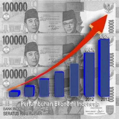 Pertumbuhan Ekonomi Lampung Keempat Terendah Nasional