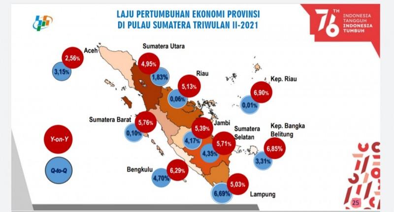 Pertumbuhan Ekonomi Lampung Tertinggi se-Sumatra