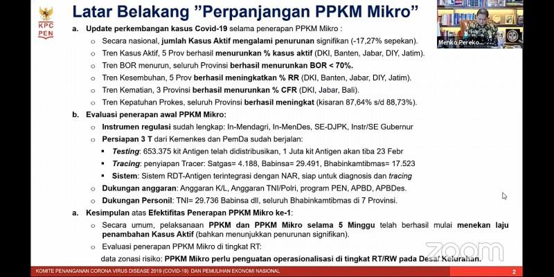 PPKM Mikro Diperpanjang Hingga 8 Maret