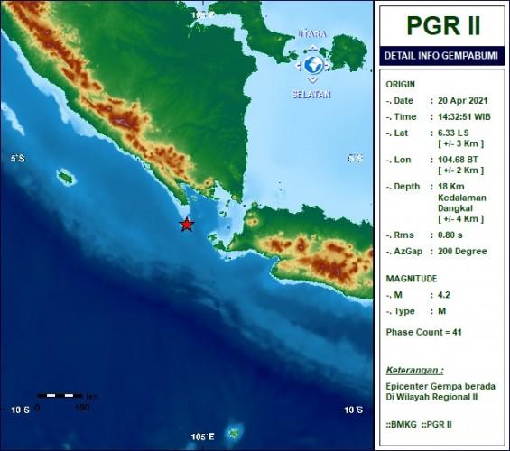 Tanggamus Diguncang Gempa 4,2 Magnitudo