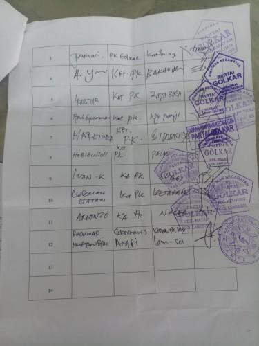 Tanggapan Golkar Atas Mosi Tidak Percaya 11 PK Lamsel