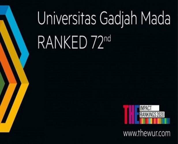 UGM 72 Universitas Terbaik Dunia