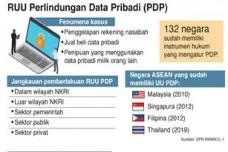Sahkan UU PDP untuk Lindungi Data Pribadi
