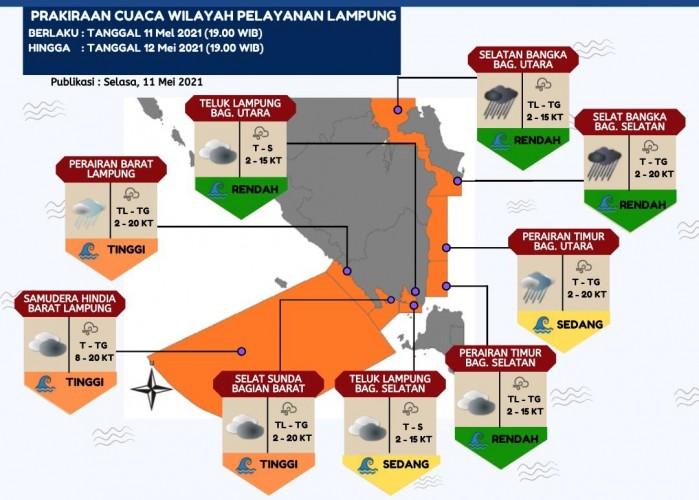 Waspada Gelombang Tinggi di Perairan Barat Lampung