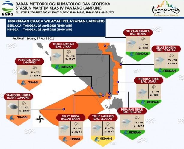 Perairan Lampung Diprediksi Kurang Bersahabat