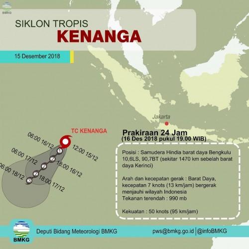 Waspada, Siklon Tropis Kenanga Tumbuh di Samudera Hindia Selatan Sumatera