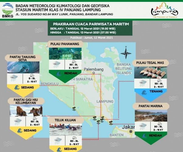 Hujan Berpotensi Guyur Lokasi Wisata Maritim selama Akhir Pekan